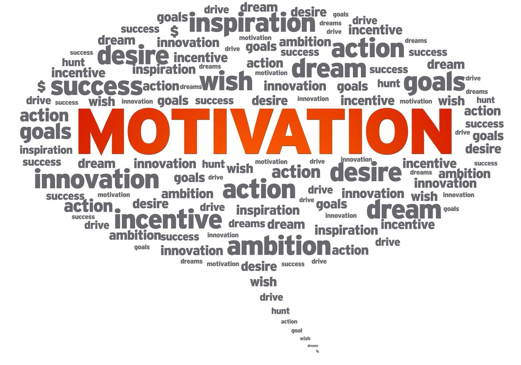 key factors or indicators in the motivation of employees in an organisation Find the best kpis for motivation and incentive scorecard key performance indicators are the key factors which reflect in judging the motivation of the employees.